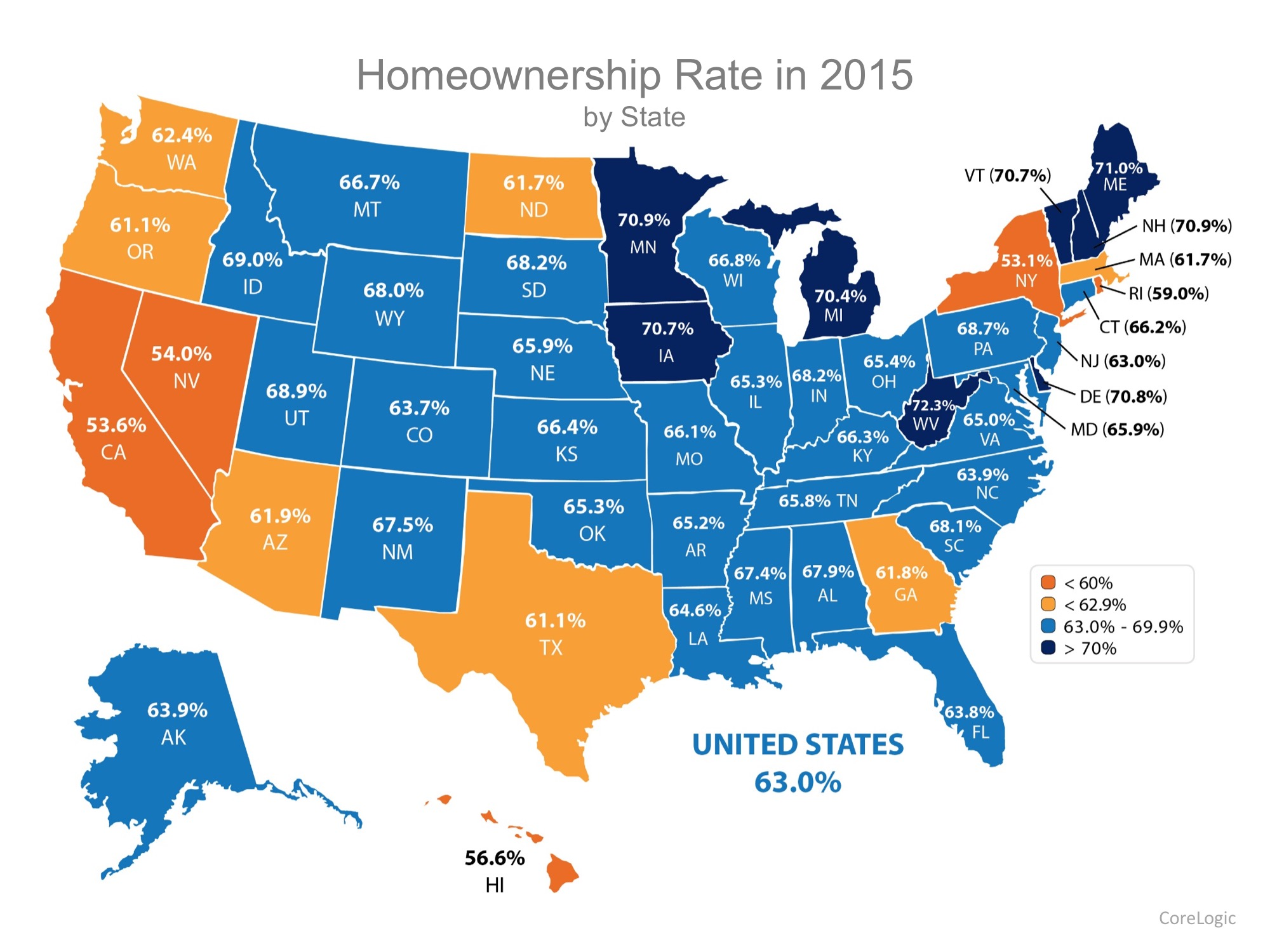 Percentage of Homeownership by Decade and by State   Simplifying The Market