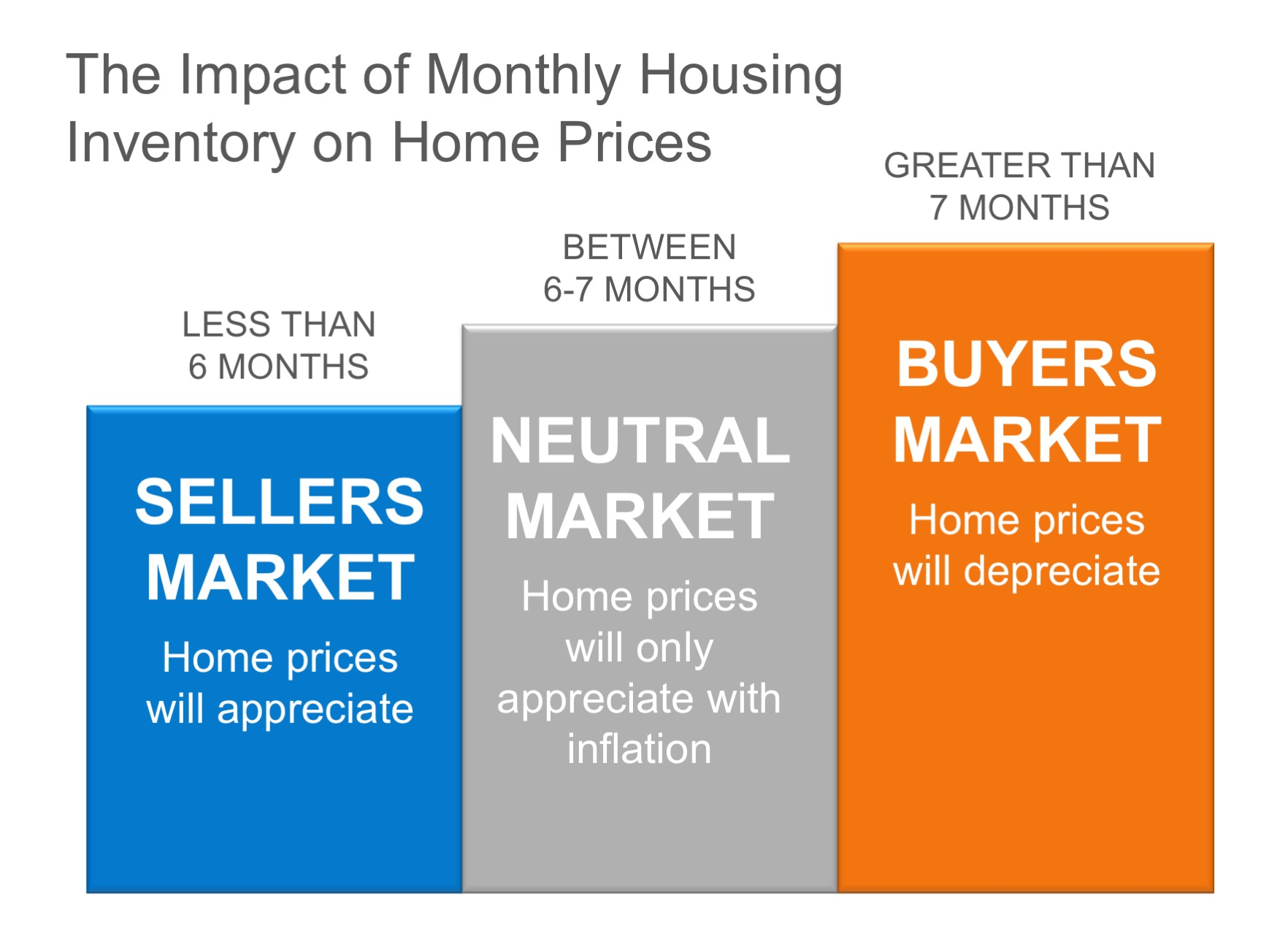 Why You Shouldn't Take Your House Off the Market During the Holidays   Simplifying The Market