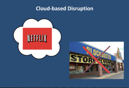Cloud Based Disruption
