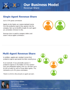 """eXp Realty Revenue Share is a program where agents can earn money by introducing other agents to the company. Revenue share comes """"off the top"""" so it is a great way to earn passive income."""